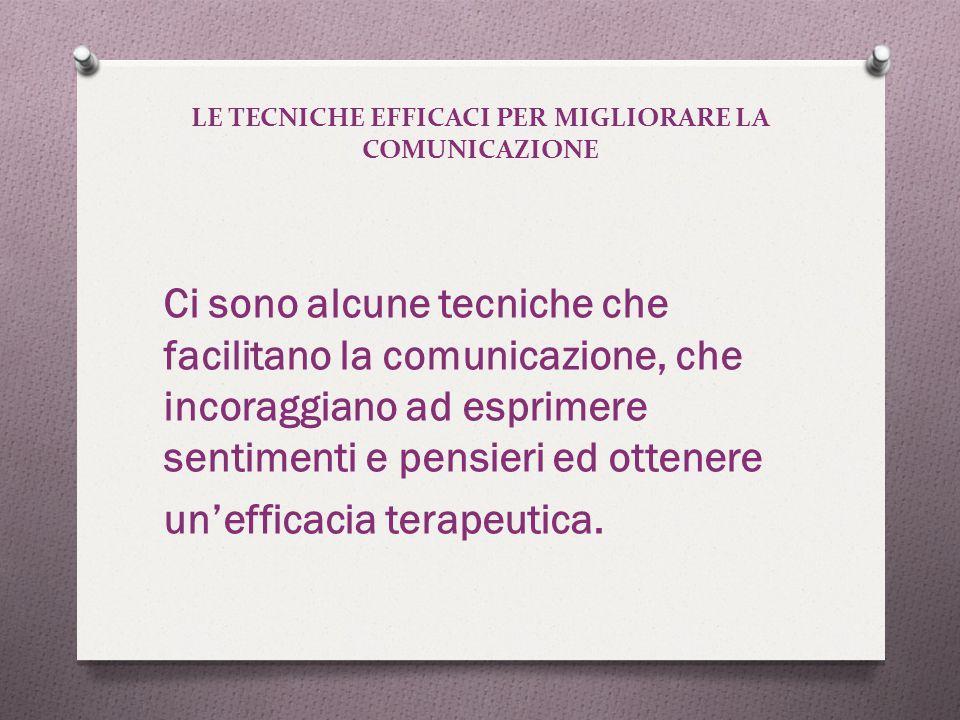 LE TECNICHE EFFICACI PER MIGLIORARE LA COMUNICAZIONE Ci sono alcune tecniche che facilitano la comunicazione, che incoraggiano ad esprimere sentimenti e pensieri ed ottenere un'efficacia terapeutica.