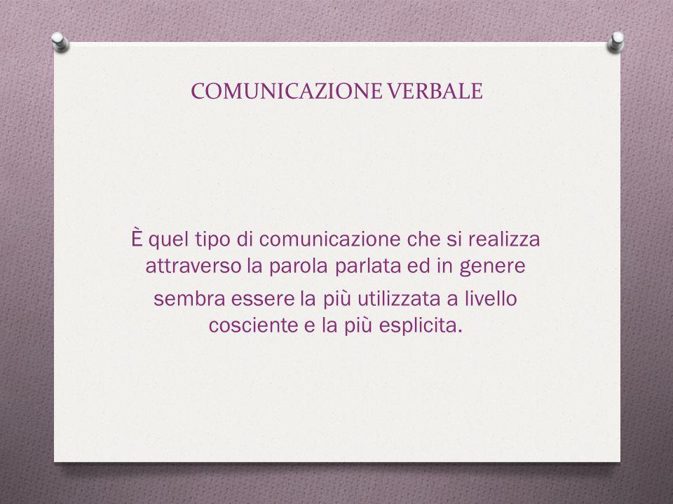 COMUNICAZIONE VERBALE È quel tipo di comunicazione che si realizza attraverso la parola parlata ed in genere sembra essere la più utilizzata a livello cosciente e la più esplicita.