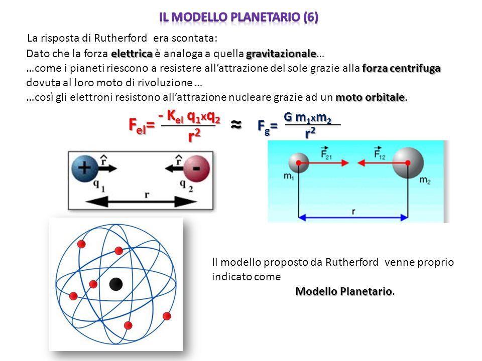 elettrica gravitazionale Dato che la forza elettrica è analoga a quella gravitazionale… forza centrifuga …come i pianeti riescono a resistere all'attr