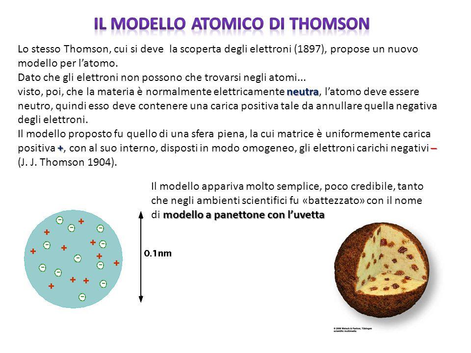 Lo stesso Thomson, cui si deve la scoperta degli elettroni (1897), propose un nuovo modello per l'atomo. Dato che gli elettroni non possono che trovar