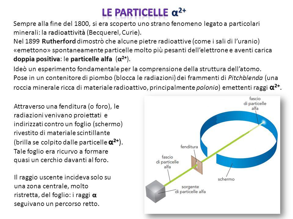 radioattività Sempre alla fine del 1800, si era scoperto uno strano fenomeno legato a particolari minerali: la radioattività (Becquerel, Curie). doppi