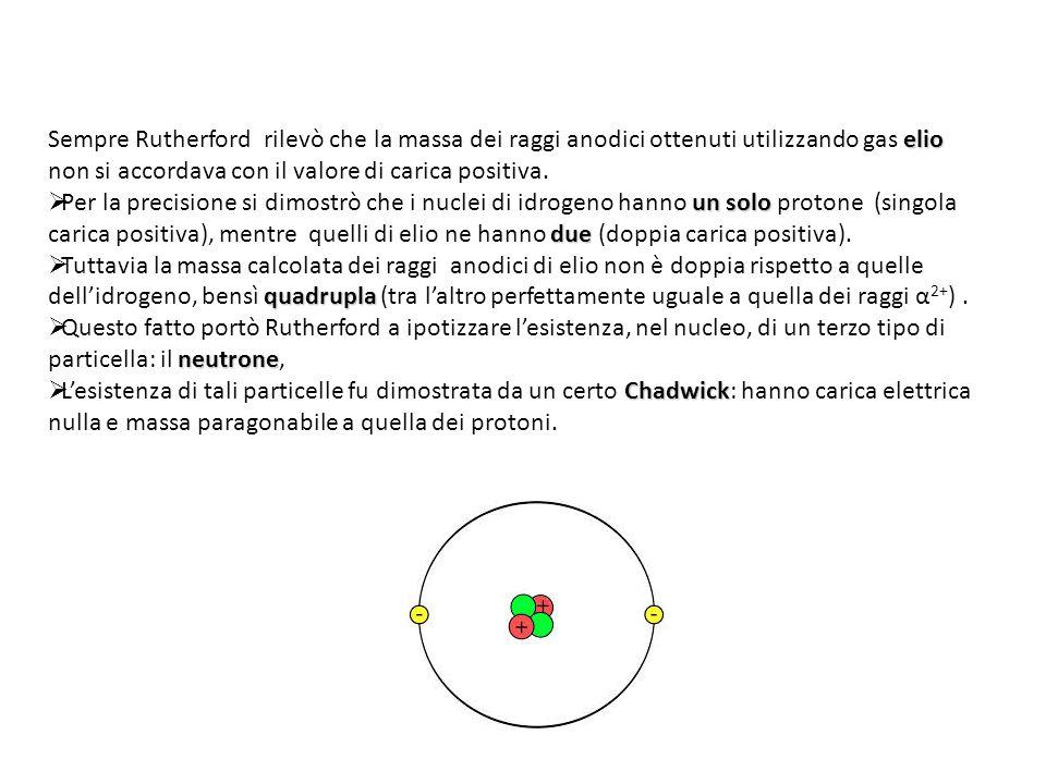 elio Sempre Rutherford rilevò che la massa dei raggi anodici ottenuti utilizzando gas elio non si accordava con il valore di carica positiva. un solo