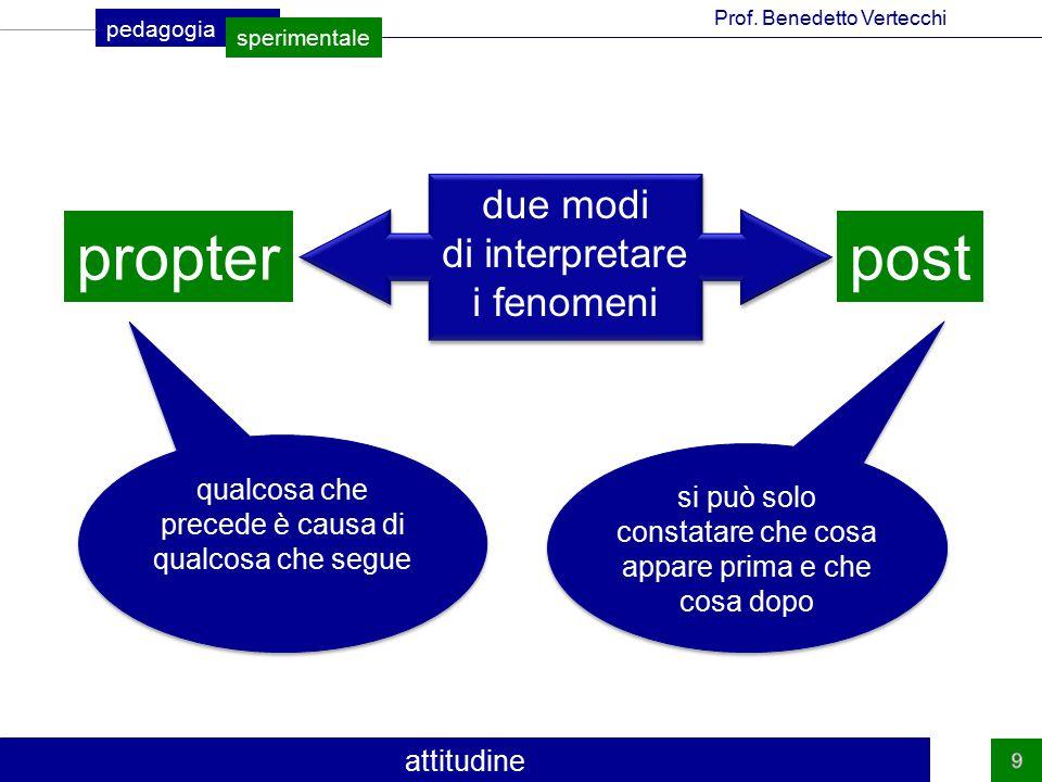 pedagogia sperimentale Prof. Benedetto Vertecchi bullismo socializzazione