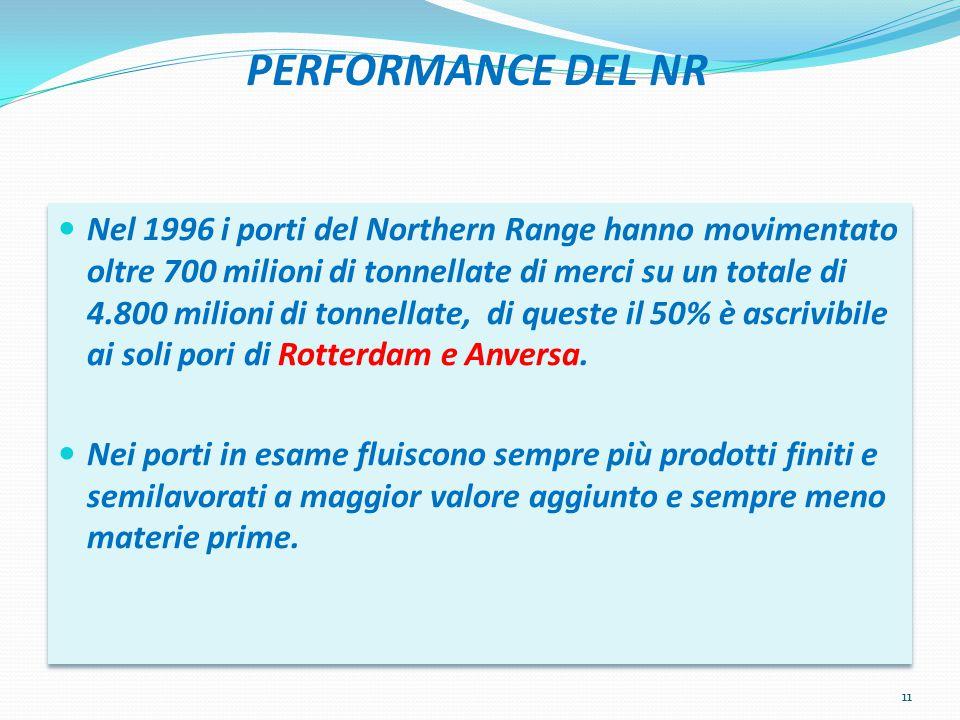 PERFORMANCE DEL NR Nel 1996 i porti del Northern Range hanno movimentato oltre 700 milioni di tonnellate di merci su un totale di 4.800 milioni di tonnellate, di queste il 50% è ascrivibile ai soli pori di Rotterdam e Anversa.