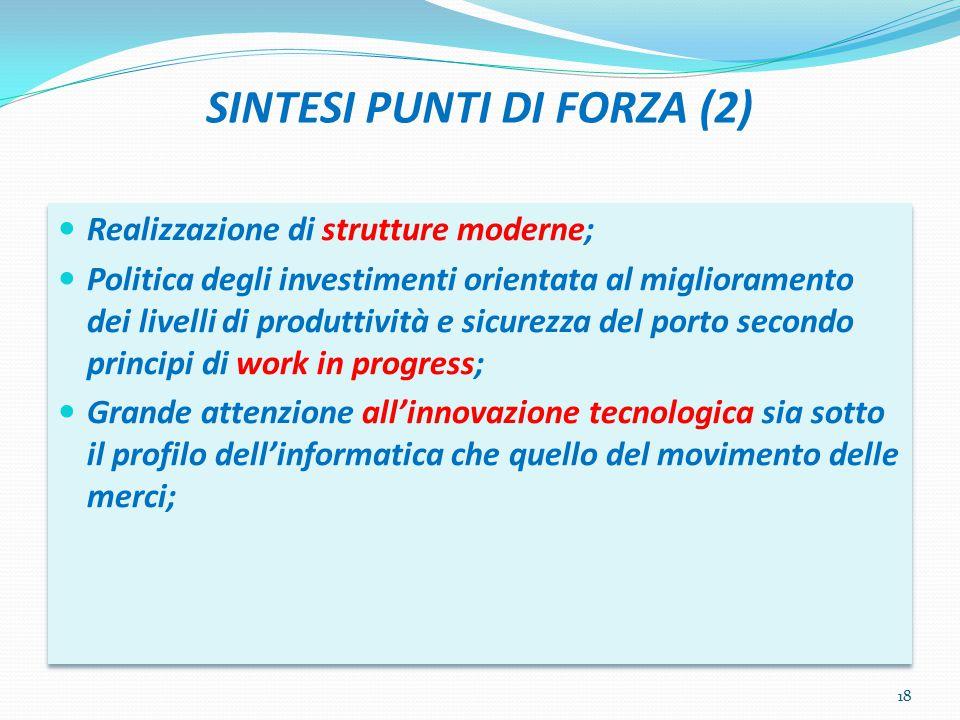 SINTESI PUNTI DI FORZA (2) Realizzazione di strutture moderne; Politica degli investimenti orientata al miglioramento dei livelli di produttività e si