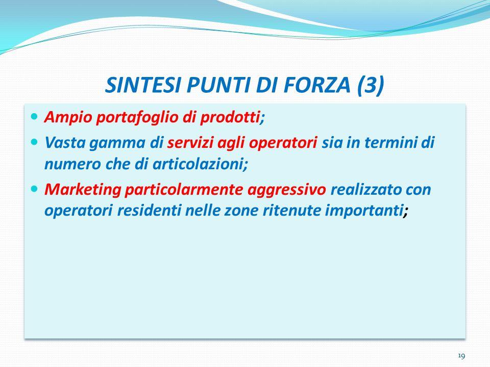 SINTESI PUNTI DI FORZA (3) Ampio portafoglio di prodotti; Vasta gamma di servizi agli operatori sia in termini di numero che di articolazioni; Marketi