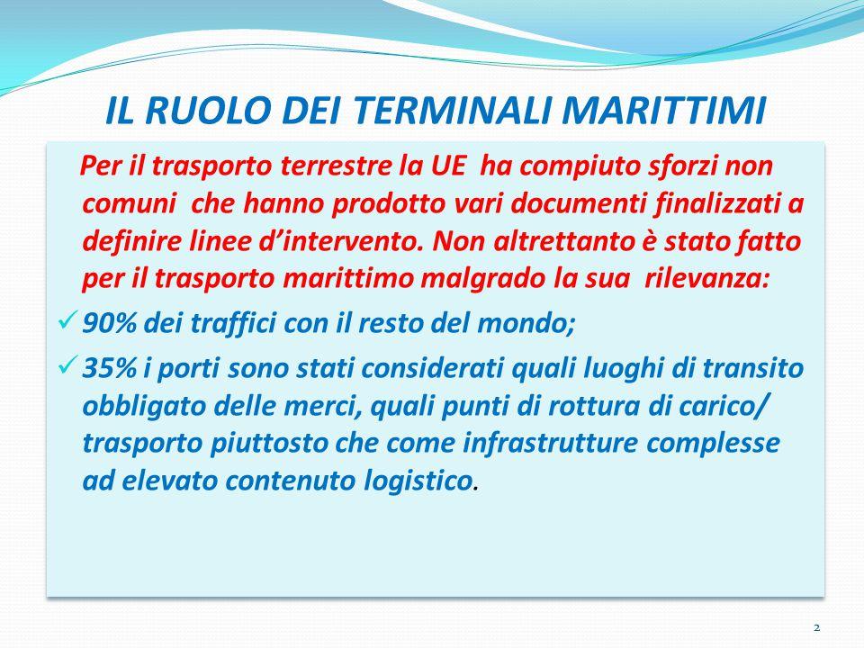 IL RUOLO DEI TERMINALI MARITTIMI Per il trasporto terrestre la UE ha compiuto sforzi non comuni che hanno prodotto vari documenti finalizzati a defini