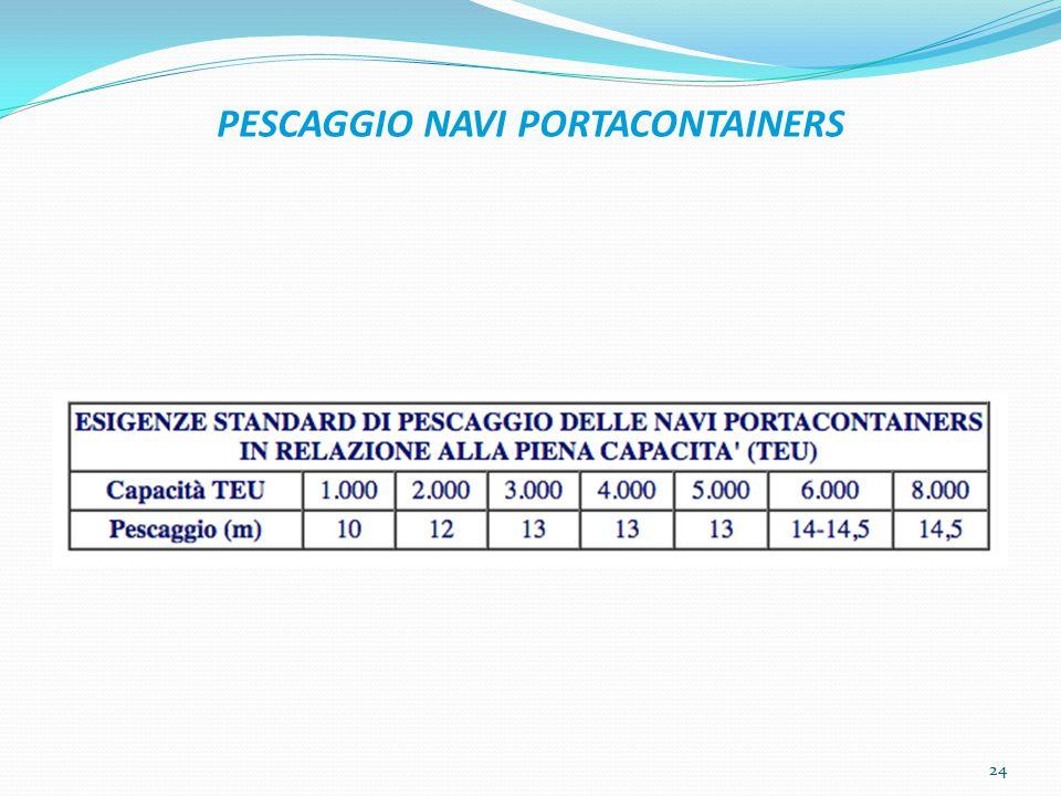 PESCAGGIO NAVI PORTACONTAINERS 24