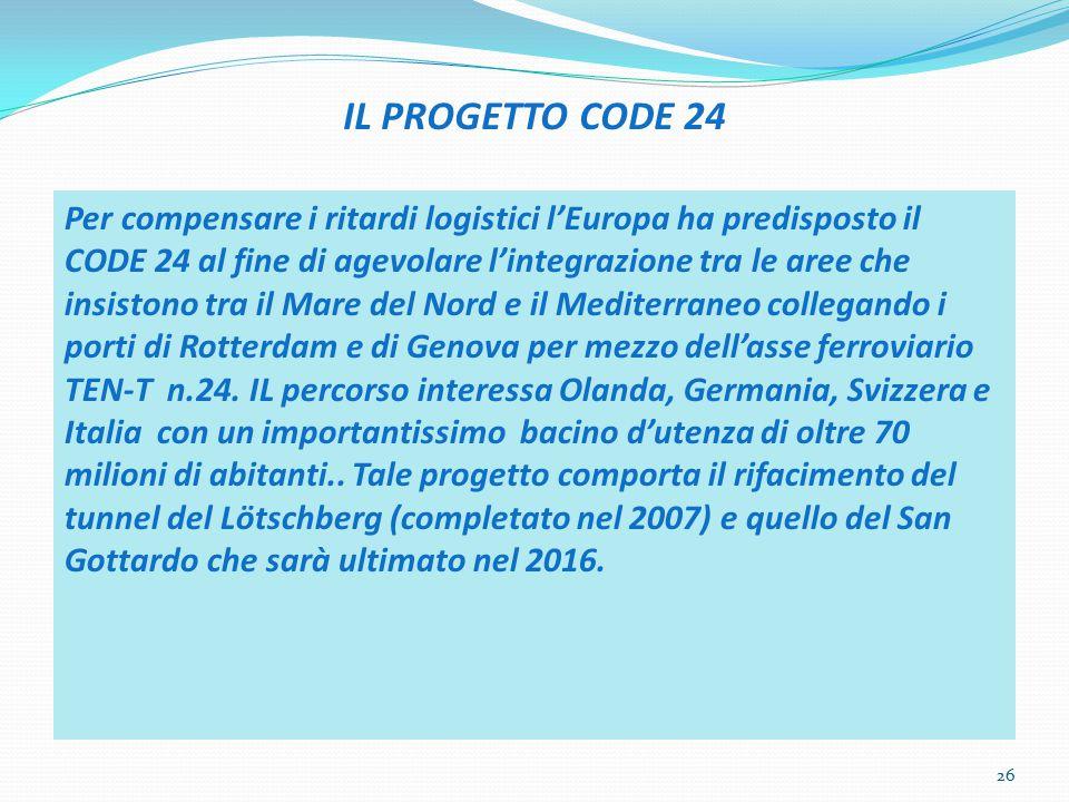 IL PROGETTO CODE 24 Per compensare i ritardi logistici l'Europa ha predisposto il CODE 24 al fine di agevolare l'integrazione tra le aree che insistono tra il Mare del Nord e il Mediterraneo collegando i porti di Rotterdam e di Genova per mezzo dell'asse ferroviario TEN-T n.24.