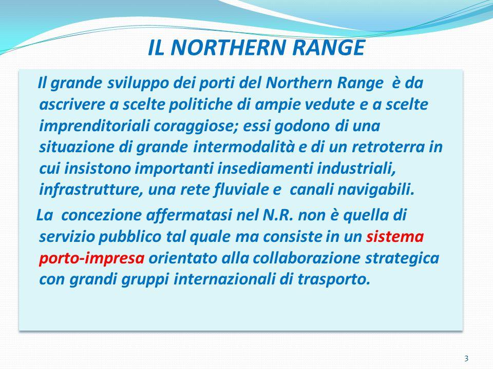 IL NORTHERN RANGE Il grande sviluppo dei porti del Northern Range è da ascrivere a scelte politiche di ampie vedute e a scelte imprenditoriali coraggiose; essi godono di una situazione di grande intermodalità e di un retroterra in cui insistono importanti insediamenti industriali, infrastrutture, una rete fluviale e canali navigabili.