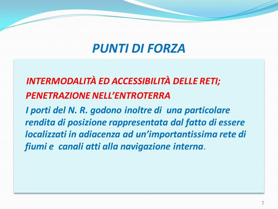 PUNTI DI FORZA INTERMODALITÀ ED ACCESSIBILITÀ DELLE RETI; PENETRAZIONE NELL'ENTROTERRA I porti del N.