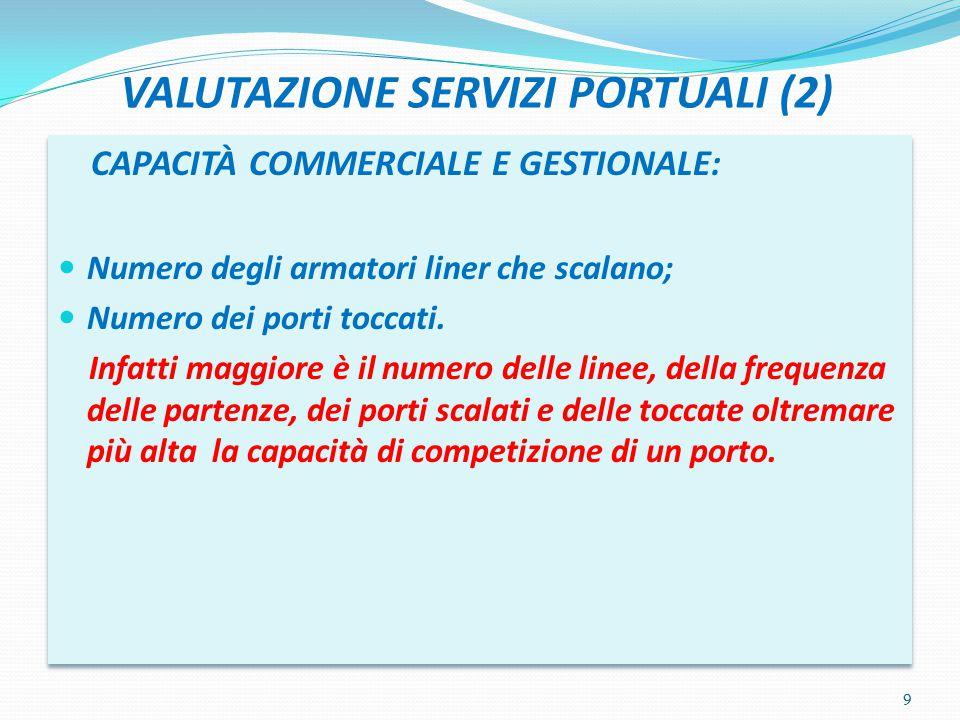 VALUTAZIONE SERVIZI PORTUALI (2) CAPACITÀ COMMERCIALE E GESTIONALE: Numero degli armatori liner che scalano; Numero dei porti toccati.
