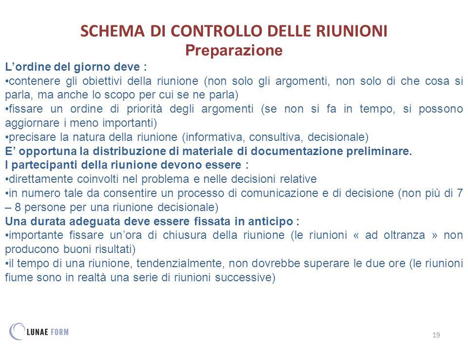 19 SCHEMA DI CONTROLLO DELLE RIUNIONI Preparazione L'ordine del giorno deve : contenere gli obiettivi della riunione (non solo gli argomenti, non solo