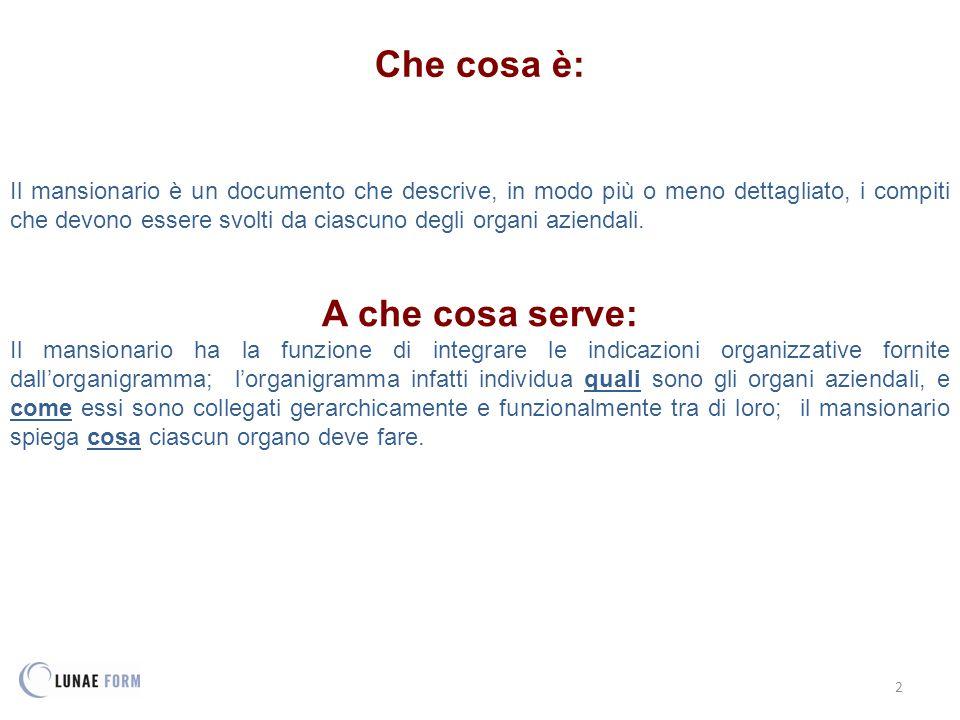 3 ASPETTI TECNICI DEL CONTENUTO DEL MANSIONARIO Innanzitutto va ricordato che il mansionario non riguarda la persona del collaboratore, ma riguarda una funzione aziendale.