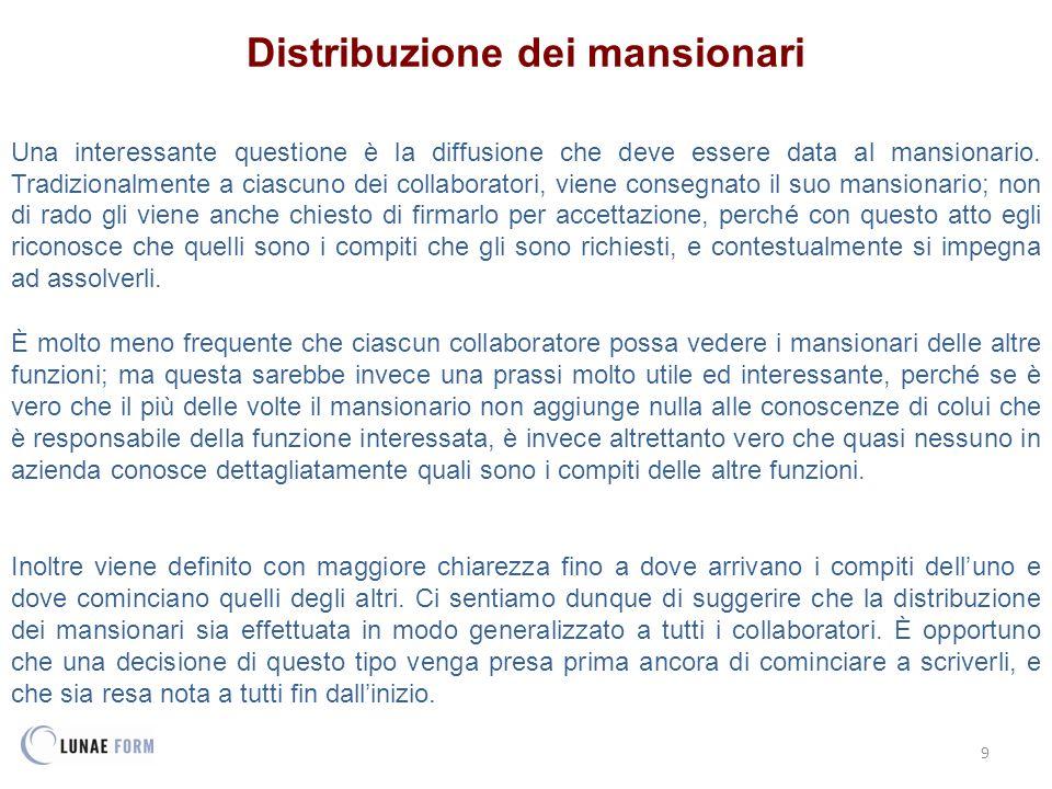 9 Distribuzione dei mansionari Una interessante questione è la diffusione che deve essere data al mansionario. Tradizionalmente a ciascuno dei collabo