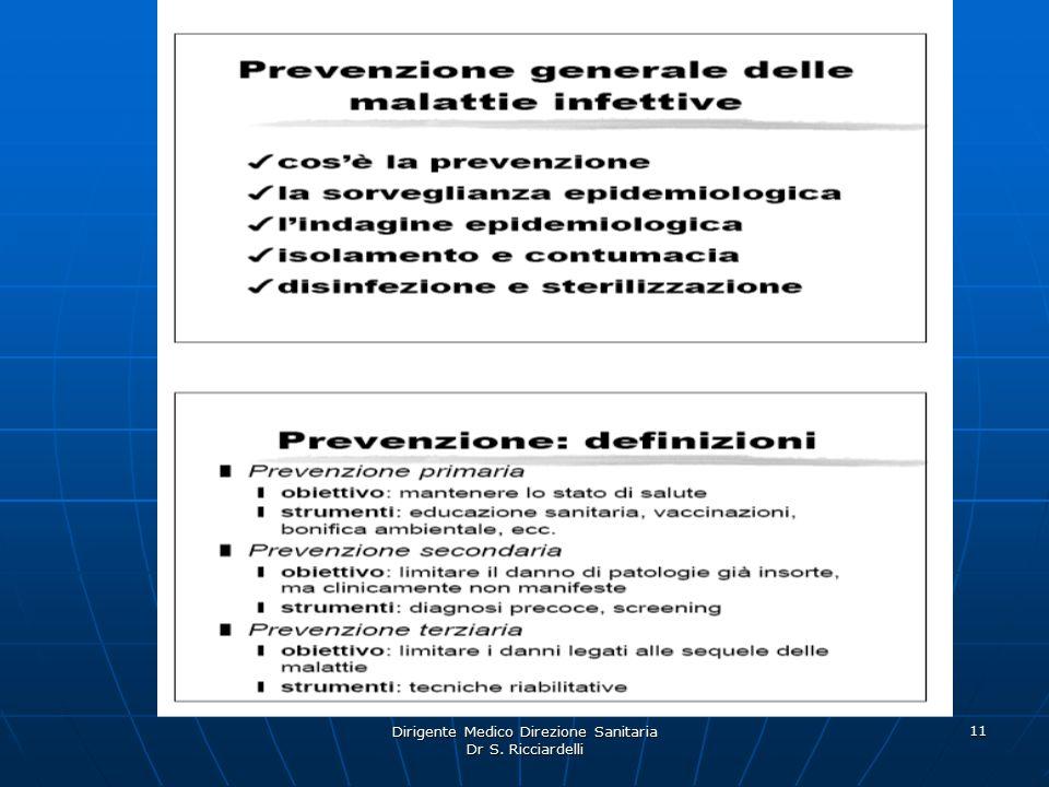 Dirigente Medico Direzione Sanitaria Dr S. Ricciardelli 11
