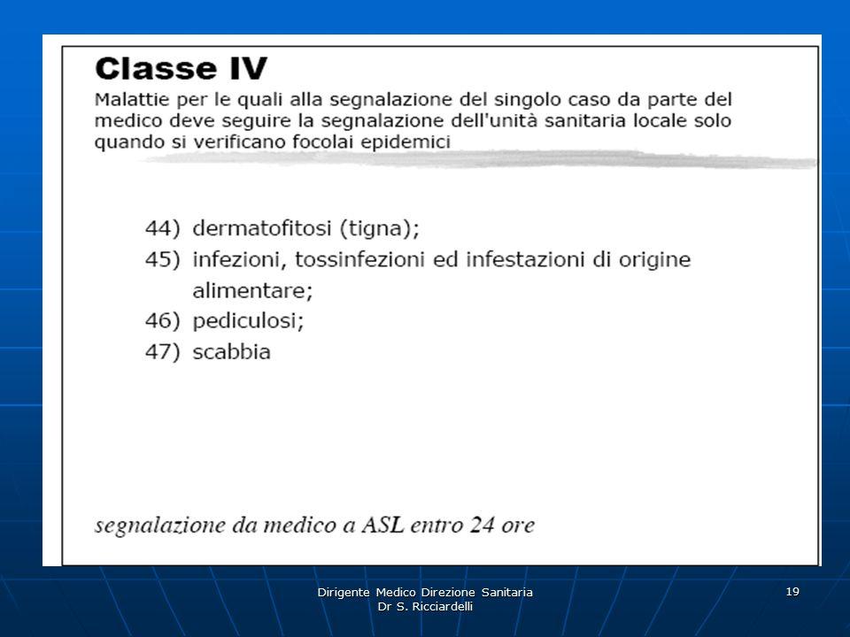 Dirigente Medico Direzione Sanitaria Dr S. Ricciardelli 19