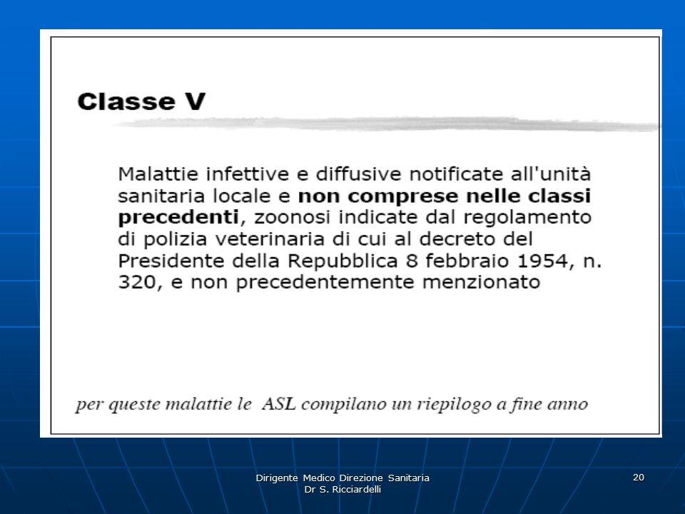 Dirigente Medico Direzione Sanitaria Dr S. Ricciardelli 20