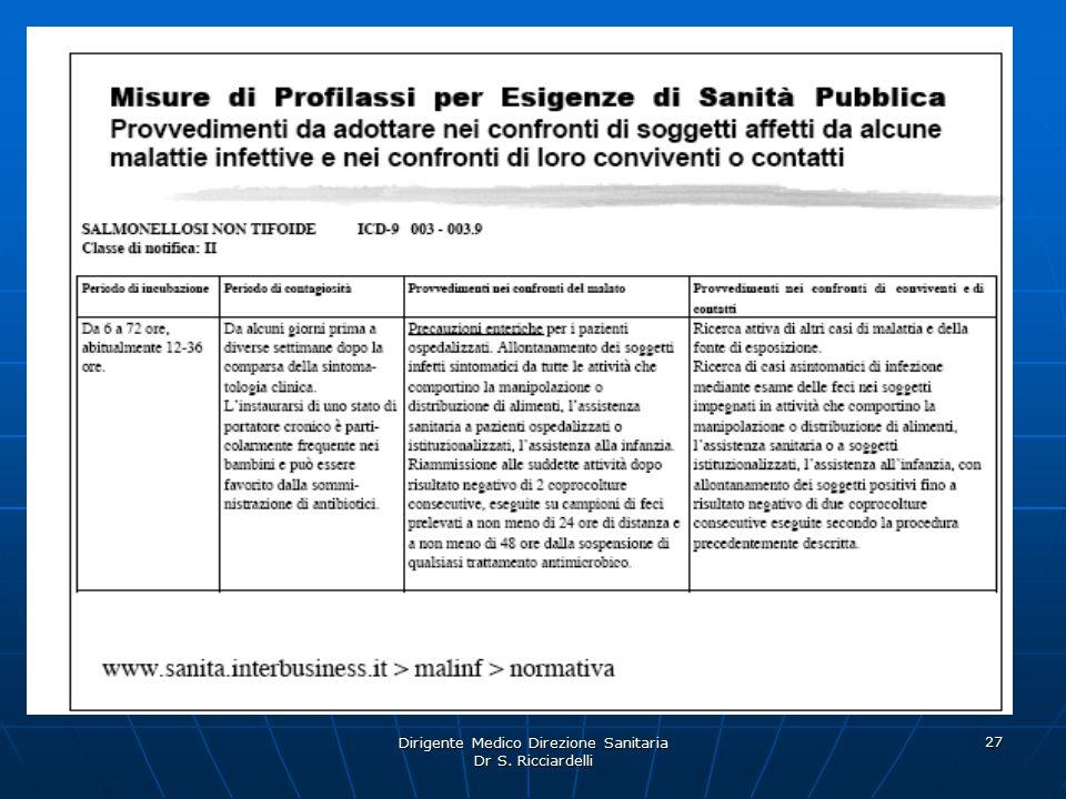 Dirigente Medico Direzione Sanitaria Dr S. Ricciardelli 27