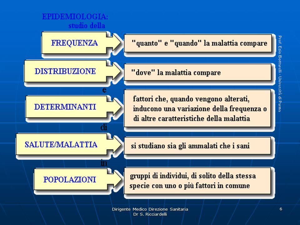 Dirigente Medico Direzione Sanitaria Dr S. Ricciardelli 17