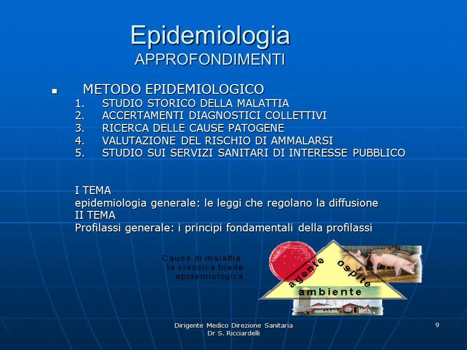 9 Epidemiologia APPROFONDIMENTI METODO EPIDEMIOLOGICO METODO EPIDEMIOLOGICO 1.STUDIO STORICO DELLA MALATTIA 2.ACCERTAMENTI DIAGNOSTICI COLLETTIVI 3.RICERCA DELLE CAUSE PATOGENE 4.VALUTAZIONE DEL RISCHIO DI AMMALARSI 5.STUDIO SUI SERVIZI SANITARI DI INTERESSE PUBBLICO I TEMA epidemiologia generale: le leggi che regolano la diffusione II TEMA Profilassi generale: i principi fondamentali della profilassi