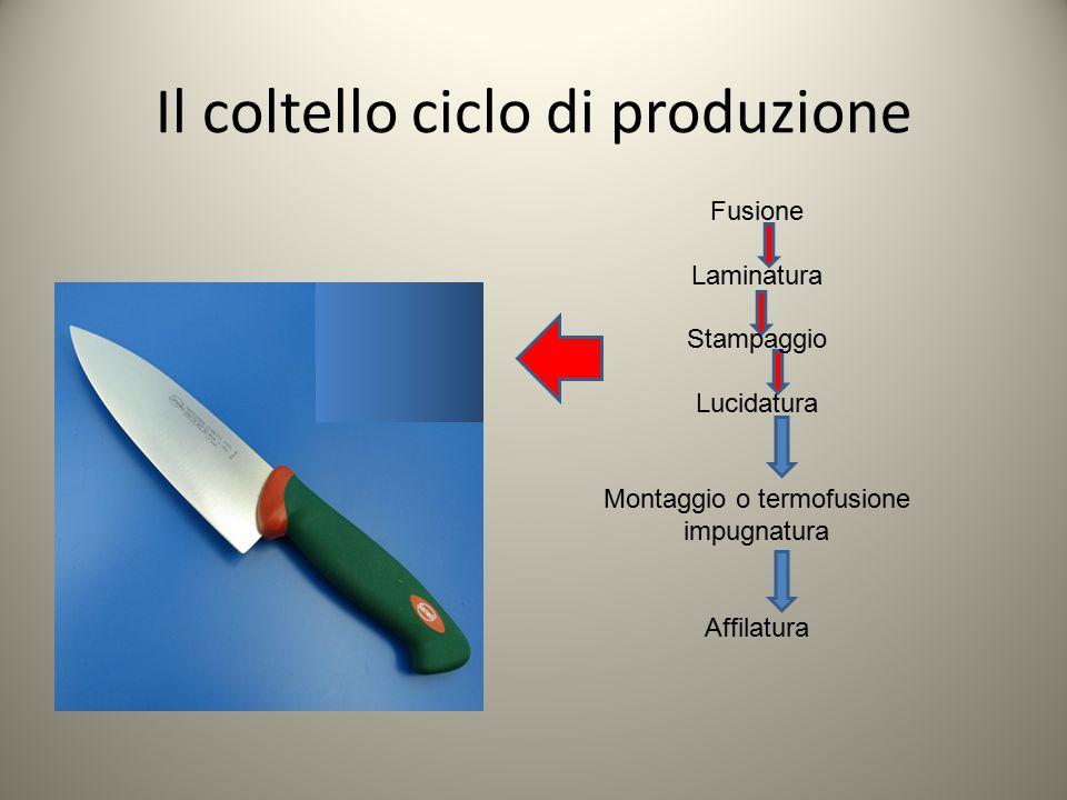 Il coltello ciclo di produzione Fusione Laminatura Stampaggio Lucidatura Montaggio o termofusione impugnatura Affilatura