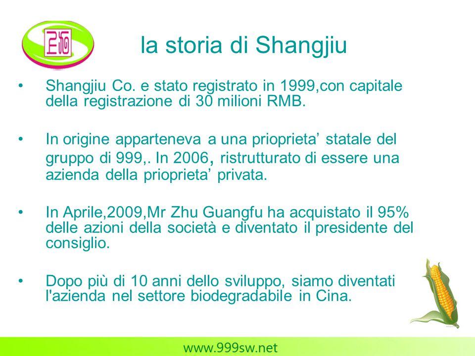 la storia di Shangjiu Shangjiu Co. e stato registrato in 1999,con capitale della registrazione di 30 milioni RMB. In origine apparteneva a una priopri