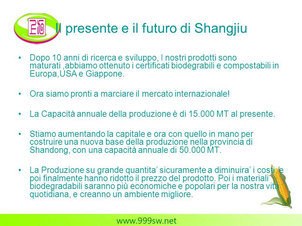 Il presente e il futuro di Shangjiu Dopo 10 anni di ricerca e sviluppo, I nostri prodotti sono maturati,abbiamo ottenuto i certificati biodegrabili e