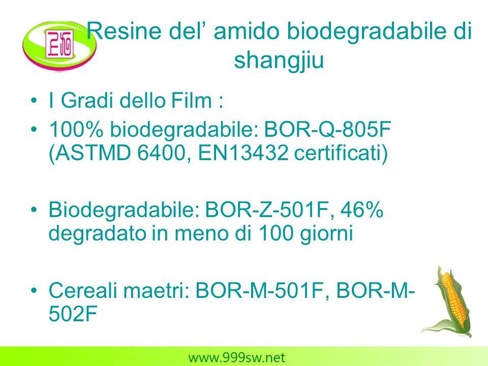 Resine del' amido biodegradabile di shangjiu I Gradi dello Film : 100% biodegradabile: BOR-Q-805F (ASTMD 6400, EN13432 certificati) Biodegradabile: BO