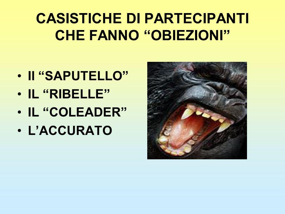 """CASISTICHE DI PARTECIPANTI CHE FANNO """"OBIEZIONI"""" Il """"SAPUTELLO"""" IL """"RIBELLE"""" IL """"COLEADER"""" L'ACCURATO"""