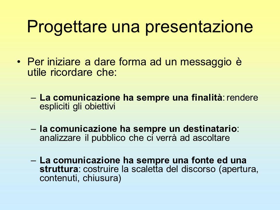Progettare una presentazione Per iniziare a dare forma ad un messaggio è utile ricordare che: –La comunicazione ha sempre una finalità: rendere esplic