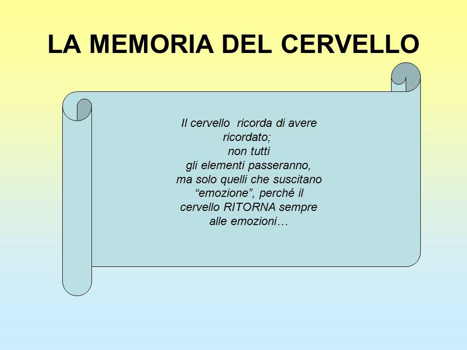 """LA MEMORIA DEL CERVELLO Il cervello ricorda di avere ricordato; non tutti gli elementi passeranno, ma solo quelli che suscitano """"emozione"""", perché il"""