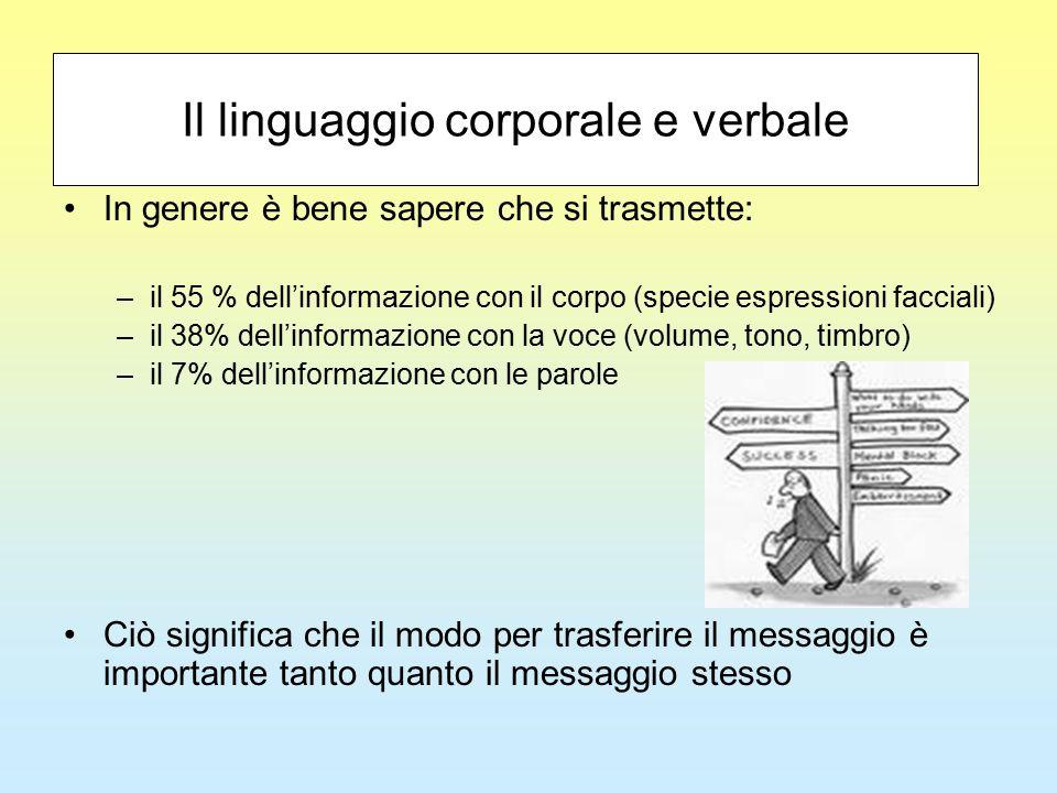 In genere è bene sapere che si trasmette: –il 55 % dell'informazione con il corpo (specie espressioni facciali) –il 38% dell'informazione con la voce
