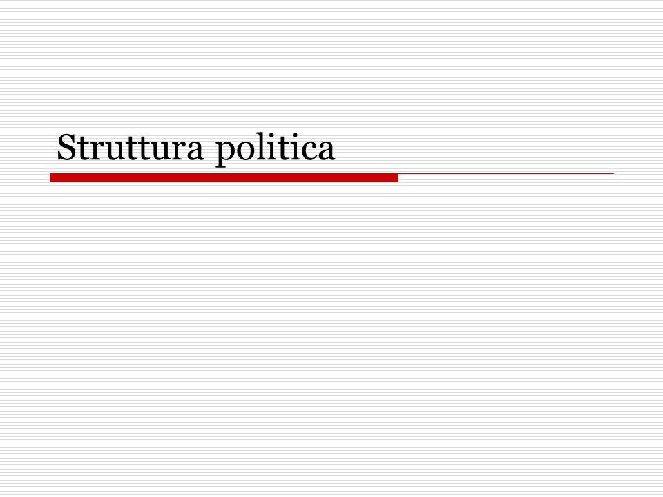 Struttura politica