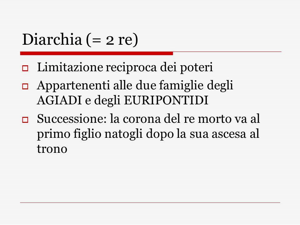 Diarchia (= 2 re)  Limitazione reciproca dei poteri  Appartenenti alle due famiglie degli AGIADI e degli EURIPONTIDI  Successione: la corona del re