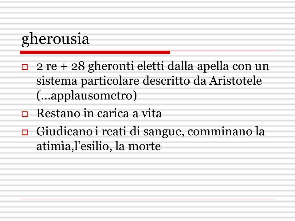 gherousia  2 re + 28 gheronti eletti dalla apella con un sistema particolare descritto da Aristotele (…applausometro)  Restano in carica a vita  Gi