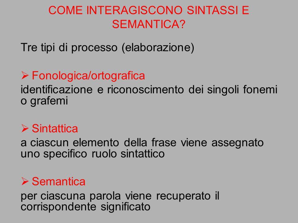 Tre tipi di processo (elaborazione)  Fonologica/ortografica identificazione e riconoscimento dei singoli fonemi o grafemi  Sintattica a ciascun elem