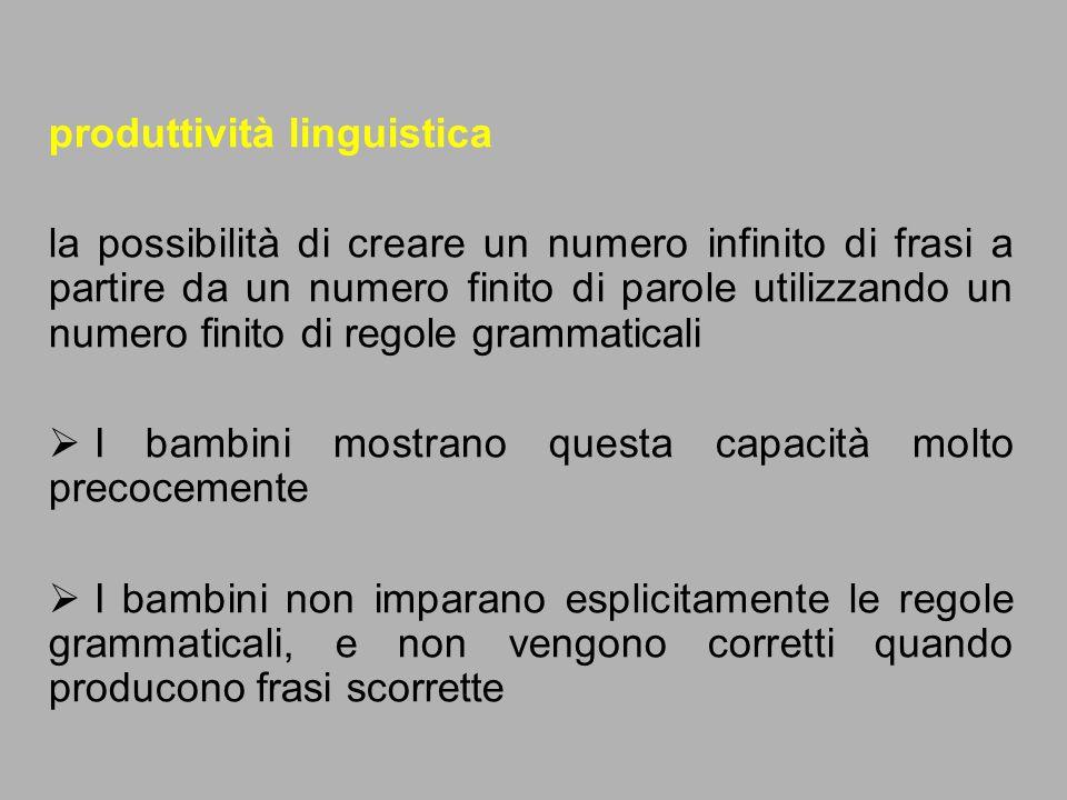 produttività linguistica la possibilità di creare un numero infinito di frasi a partire da un numero finito di parole utilizzando un numero finito di