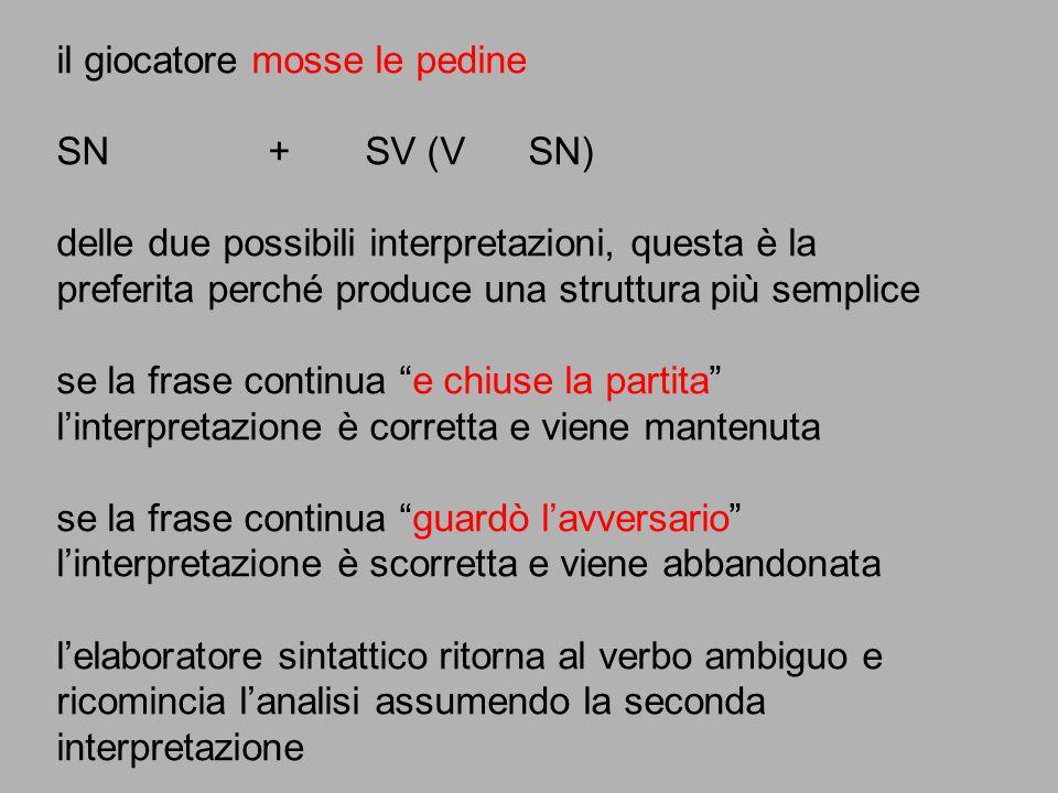 il giocatore mosse le pedine SN + SV (V SN) delle due possibili interpretazioni, questa è la preferita perché produce una struttura più semplice se la