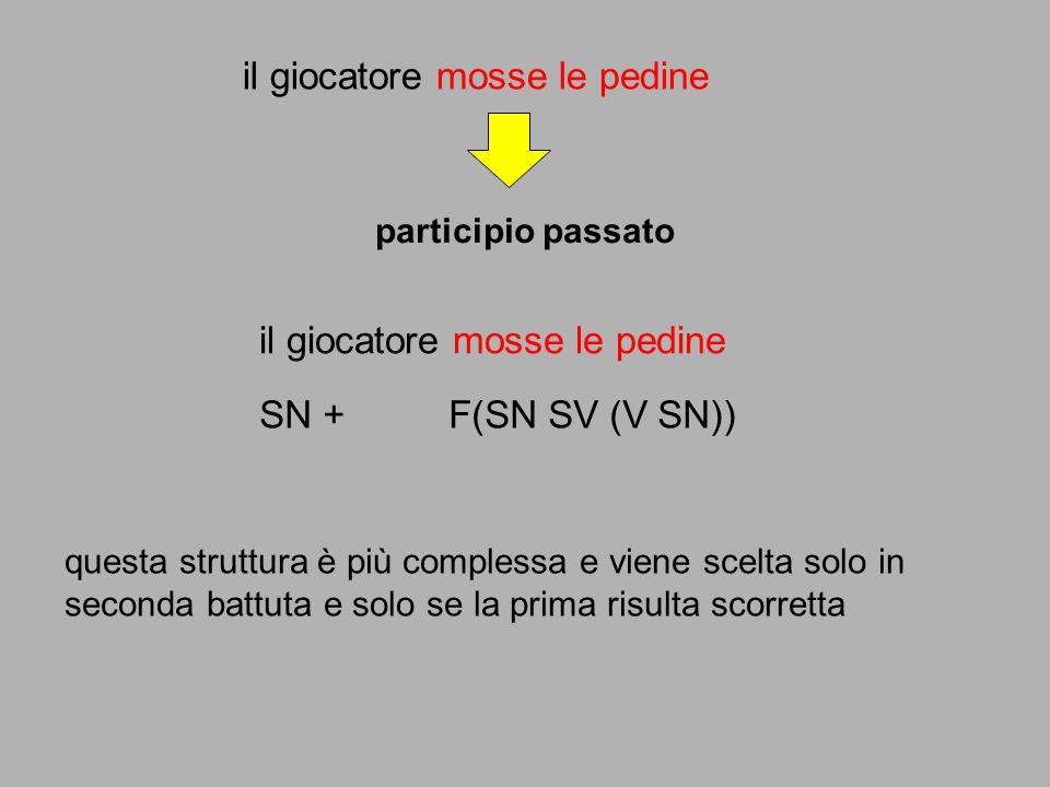 il giocatore mosse le pedine participio passato SN + F(SN SV (V SN)) il giocatore mosse le pedine questa struttura è più complessa e viene scelta solo