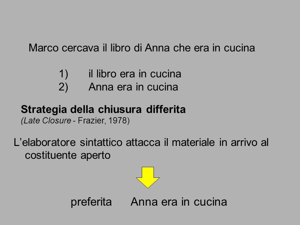 L'elaboratore sintattico attacca il materiale in arrivo al costituente aperto Strategia della chiusura differita (Late Closure - Frazier, 1978) Marco