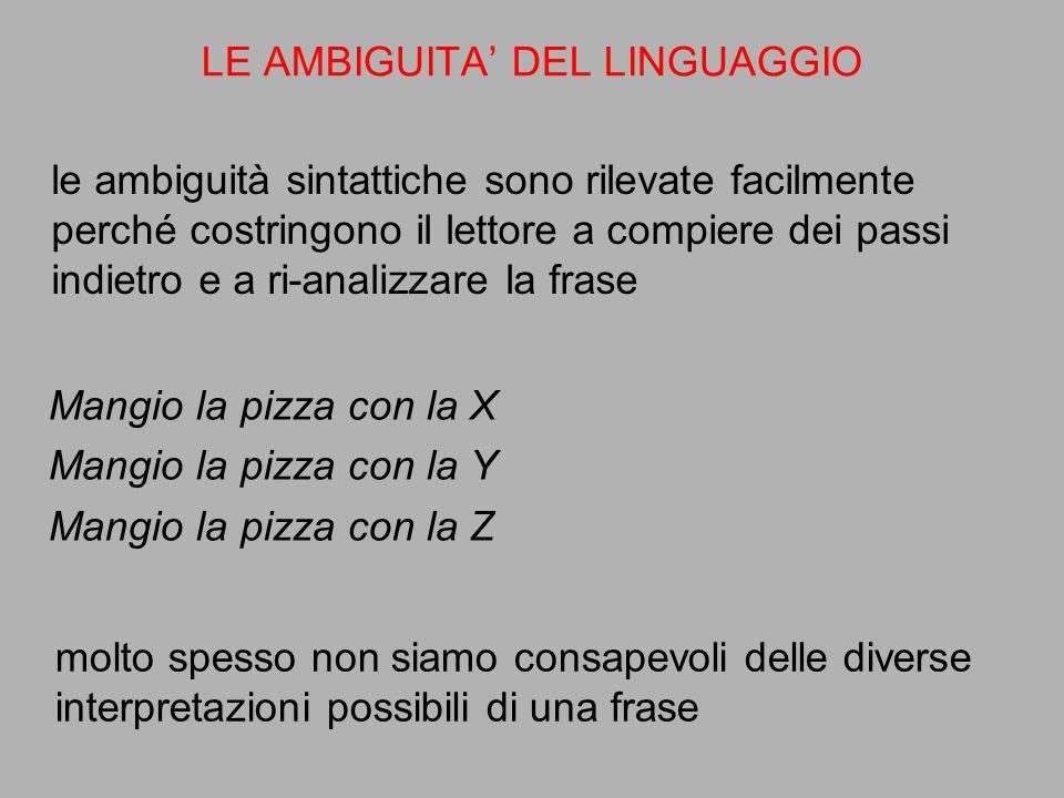 le ambiguità sintattiche sono rilevate facilmente perché costringono il lettore a compiere dei passi indietro e a ri-analizzare la frase Mangio la piz