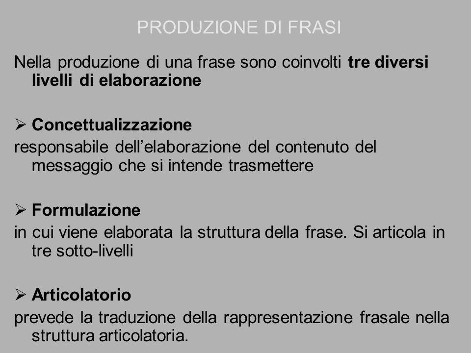 Nella produzione di una frase sono coinvolti tre diversi livelli di elaborazione  Concettualizzazione responsabile dell'elaborazione del contenuto de