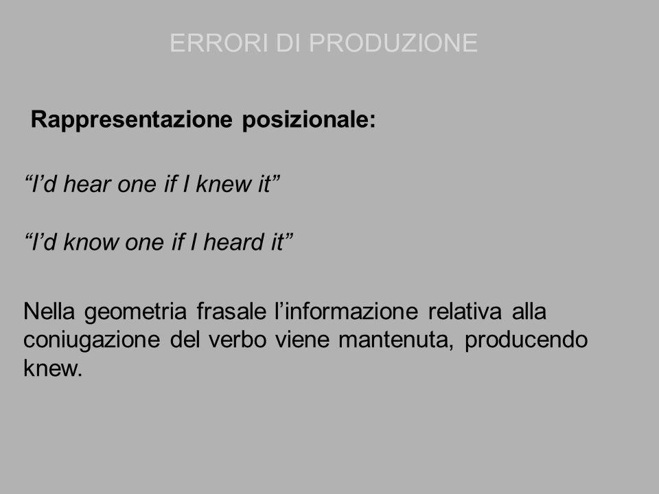 """Rappresentazione posizionale: """"I'd hear one if I knew it"""" """"I'd know one if I heard it"""" Nella geometria frasale l'informazione relativa alla coniugazio"""