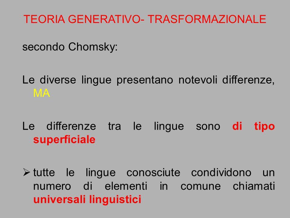secondo Chomsky: Le diverse lingue presentano notevoli differenze, MA Le differenze tra le lingue sono di tipo superficiale  tutte le lingue conosciu