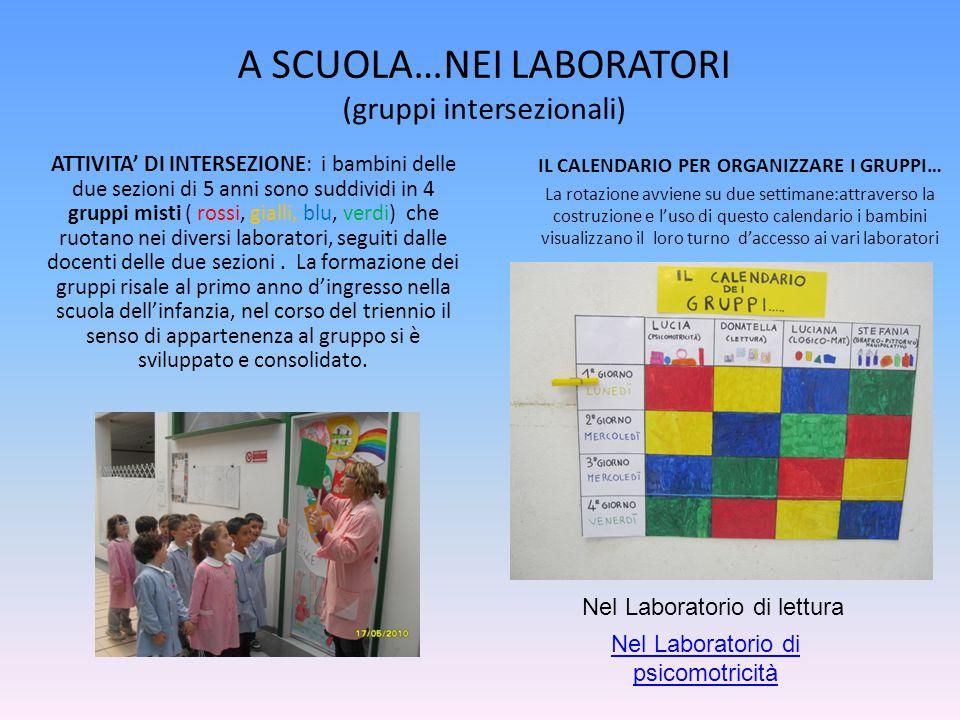 A SCUOLA…NEI LABORATORI (gruppi intersezionali) ATTIVITA' DI INTERSEZIONE: i bambini delle due sezioni di 5 anni sono suddividi in 4 gruppi misti ( rossi, gialli, blu, verdi) che ruotano nei diversi laboratori, seguiti dalle docenti delle due sezioni.