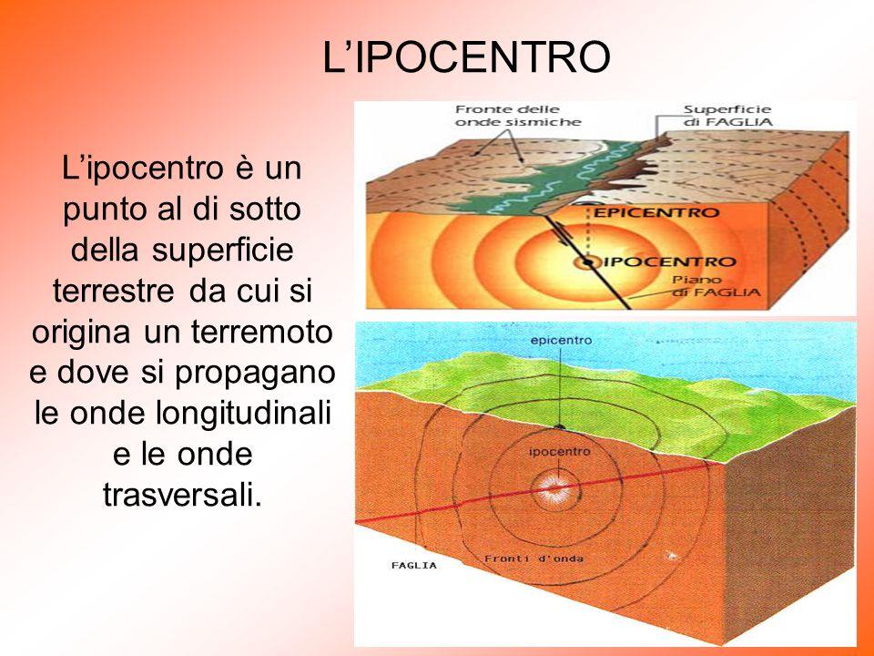 L'IPOCENTRO L'ipocentro è un punto al di sotto della superficie terrestre da cui si origina un terremoto e dove si propagano le onde longitudinali e le onde trasversali.