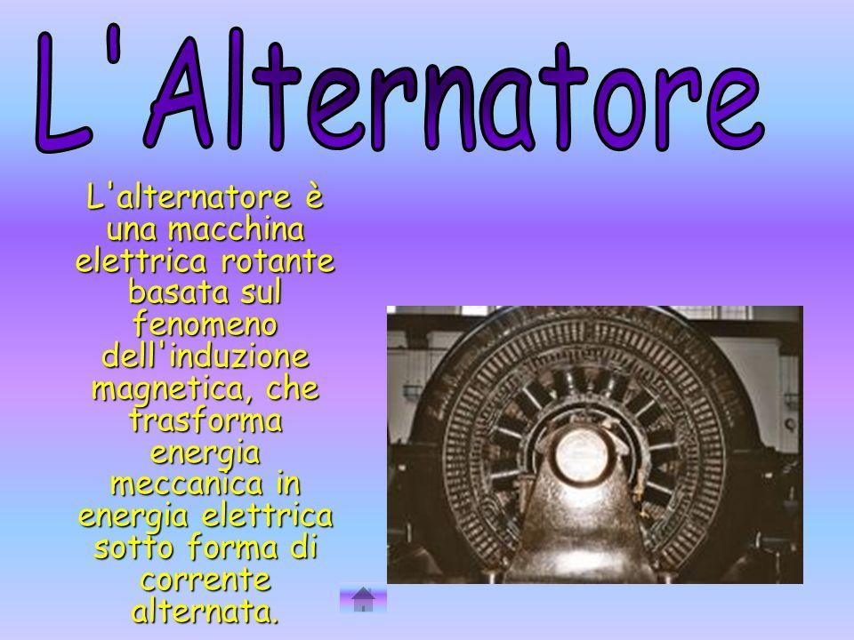 L'alternatore è una macchina elettrica rotante basata sul fenomeno dell'induzione magnetica, che trasforma energia meccanica in energia elettrica sott