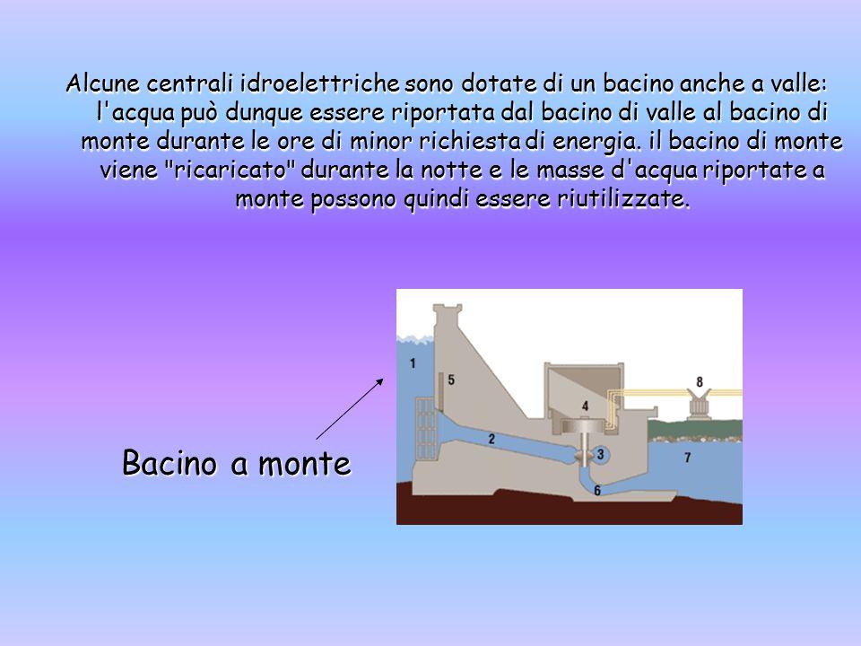 Alcune centrali idroelettriche sono dotate di un bacino anche a valle: l'acqua può dunque essere riportata dal bacino di valle al bacino di monte dura