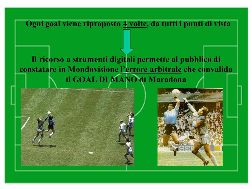 Ogni goal viene riproposto 4 volte, da tutti i punti di vista Il ricorso a strumenti digitali permette al pubblico di constatare in Mondovisione l'errore arbitrale che convalida il GOAL DI MANO di Maradona